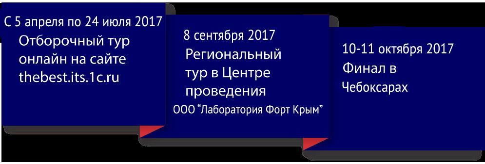 Итс Скачать Торрент 2017 - фото 11